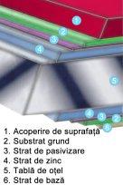 stratigrafie